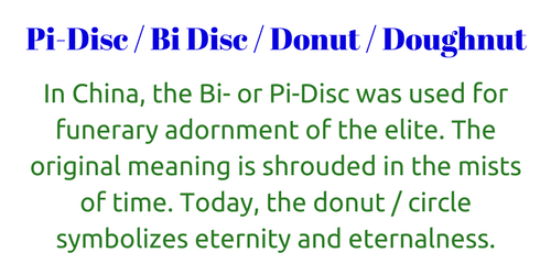 pi-disk-donut-category-story.png